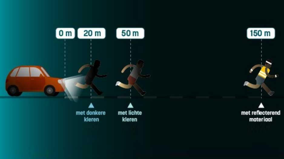 Fluo dragen = al zichtbaar vanaf 150m!